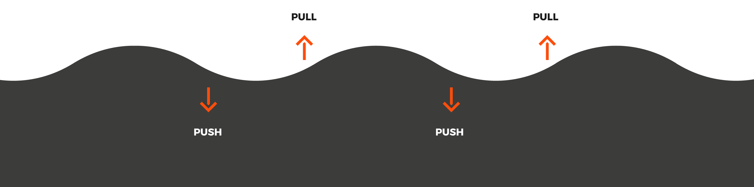 How-to-ride-a-Pumptrack
